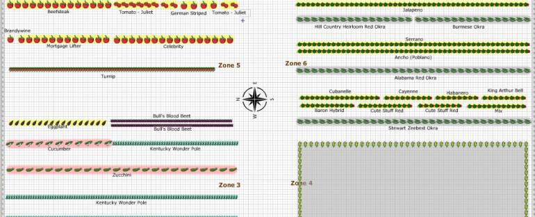 Final 2014 garden layout